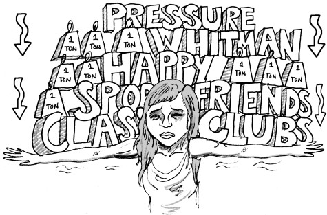 Under pressure: Social pressures to overcommit affect students' emotional well-being