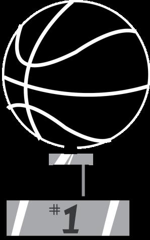 USA basketball powers forward to World Cup win