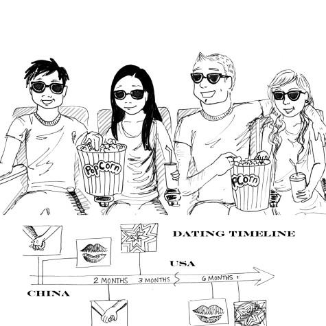 Take it slow while dating Chinese girls