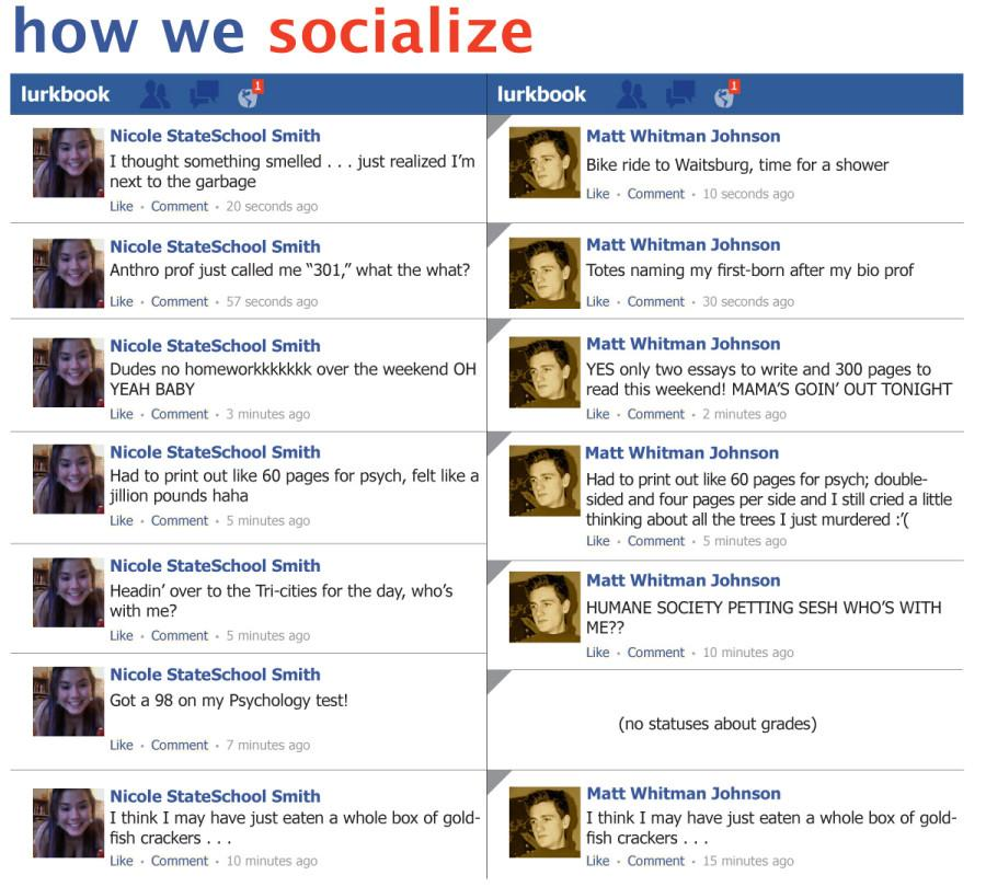 This is how we socialize