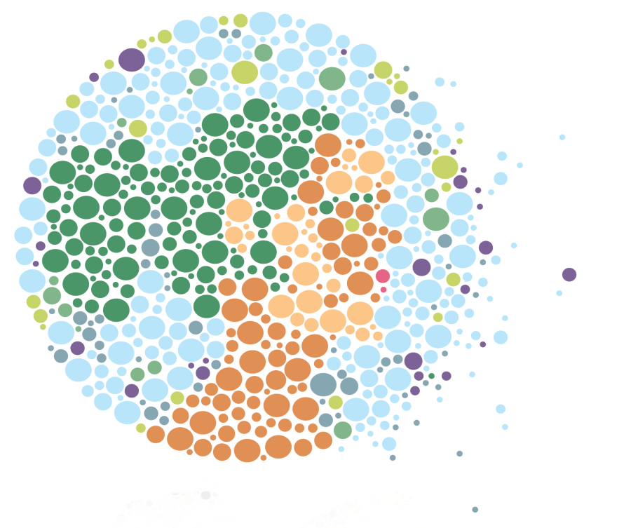 Culture of color blindness: Privilege hinders discussion of diversity