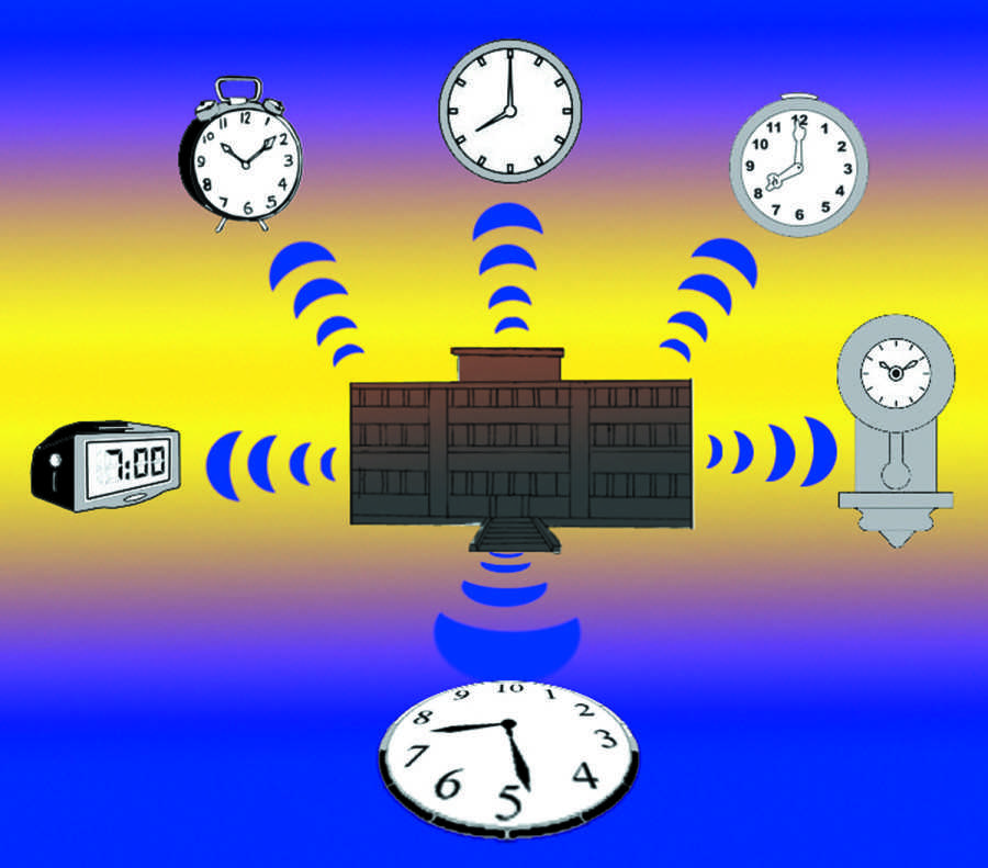Doomsday or Doomsminute? The Consequences of Olin Standard Time