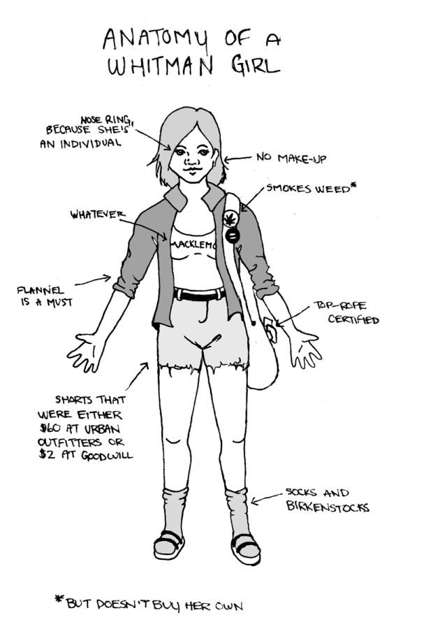Campus Cartoon by Katherine Emory