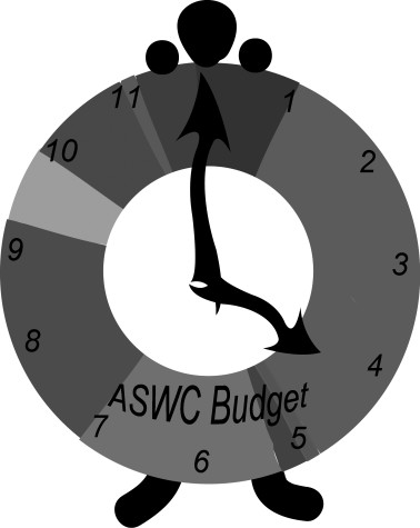 ASWC Budget Passes with Ease