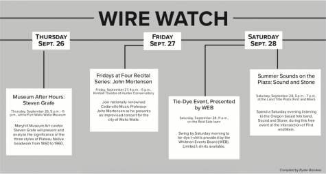 Wire Watch: Oct. 17-24