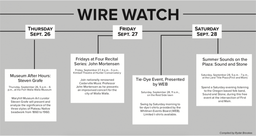 Wire+Watch%3A+Sept.+26-Oct.+3