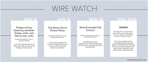 Wire Watch: Nov. 7-14