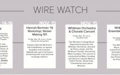 Wire Watch: Nov. 15-21
