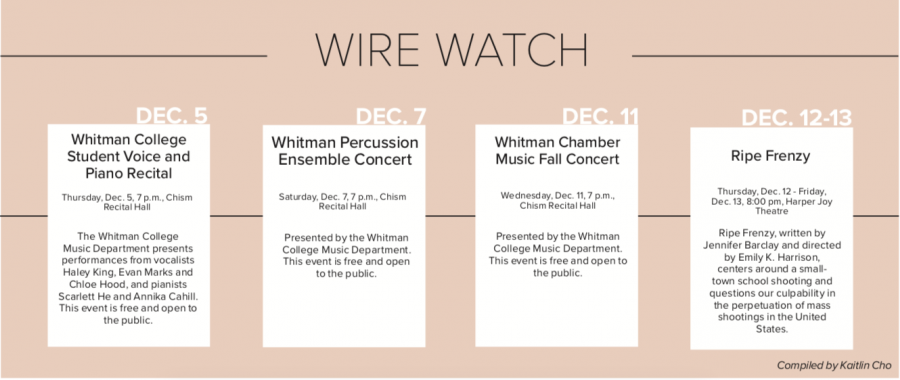 Wire Watch: Dec. 5-13