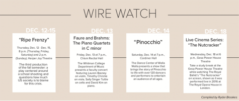 Wire Watch: Sept. 26-Oct. 3