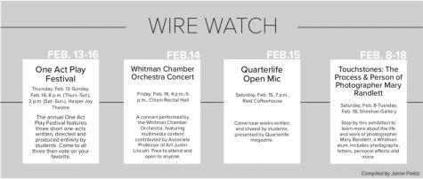 Wire Watch: Feb. 13-19