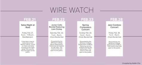Wire Watch: Feb. 20-27