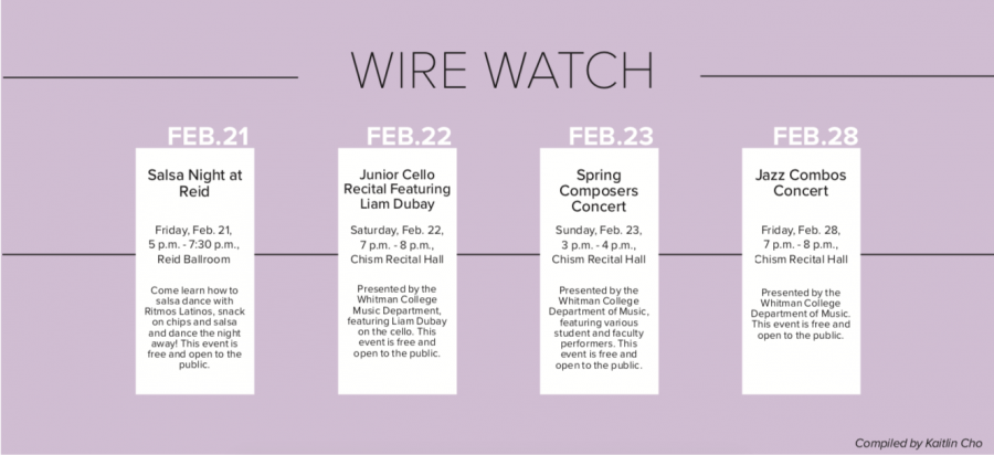 Wire+Watch%3A+Feb.+20-27