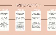 Wire Watch: Feb. 28- Mar. 6