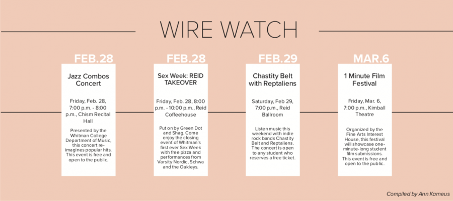 Wire Watch: Feb. 28- Mar. 6