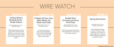 Wire Watch: Mar. 12- Apr. 2