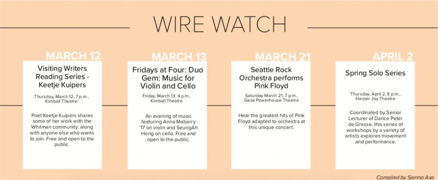 Wire+Watch%3A+Mar.+12-+Apr.+2