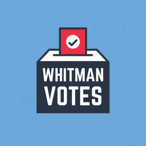 Image contributed by Whitman Votes.